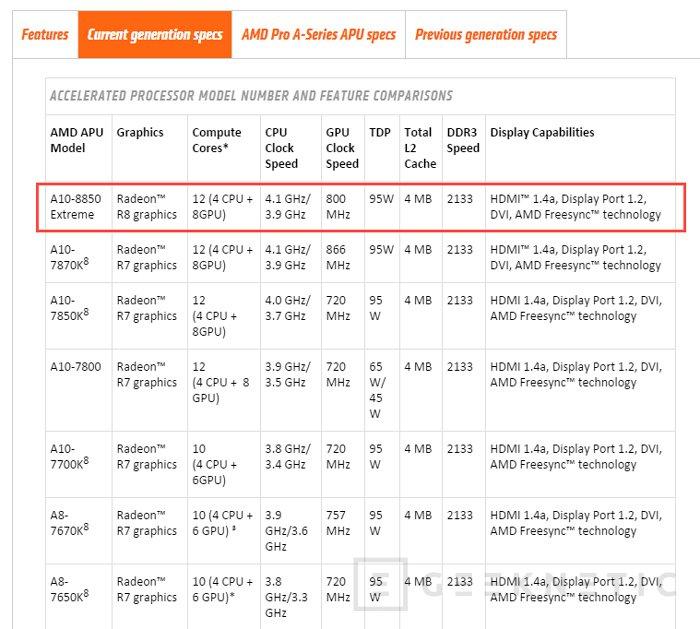 Aparece una nueva APU AMD A10-8850 Extreme, Imagen 1