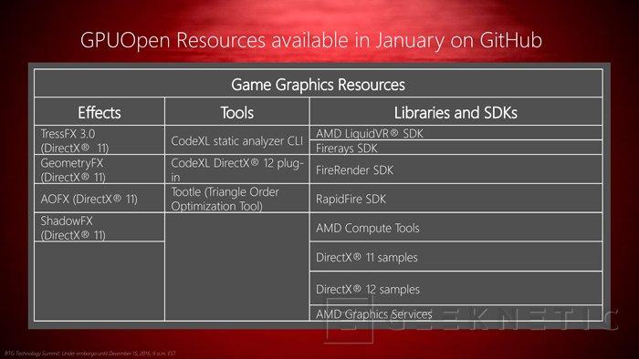 AMD libera como Open Source sus herramientas de desarrollo y prepara nuevos drivers para Linux, Imagen 2