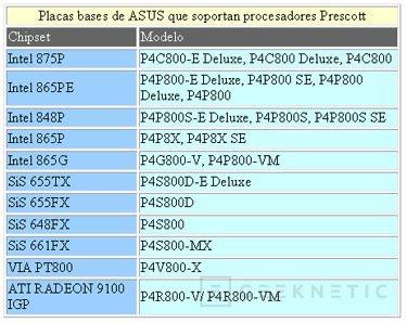 ASUS adapta sus placas bases al nuevo Intel Pentium 4 Prescott, Imagen 1