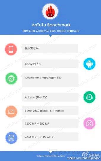 El benchmark AnTuTu deja ver las especificaciones del Galaxy S7 y S7 Edge, Imagen 1