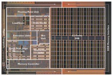 Últimas tecnologías en procesadores AMD, Imagen 2