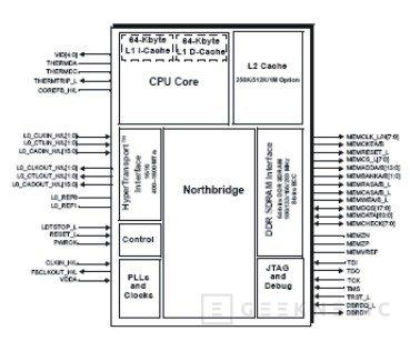 Últimas tecnologías en procesadores AMD, Imagen 3