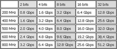 Últimas tecnologías en procesadores AMD, Imagen 4