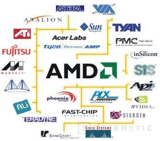 Últimas tecnologías en procesadores AMD, Imagen 5