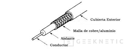 Cable Coaxial, Imagen 1
