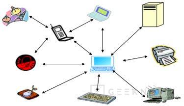 Bluetooth: El Futuro de las Comunicaciones (I), Imagen 1