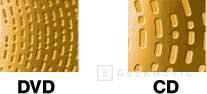 El DvD y sus diferentes formatos, Imagen 2